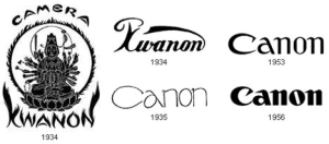 The Evolution of Canon Branding