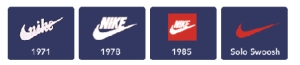 The Evolution of Nike Branding