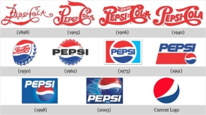 The Evolution of Pepsi Branding